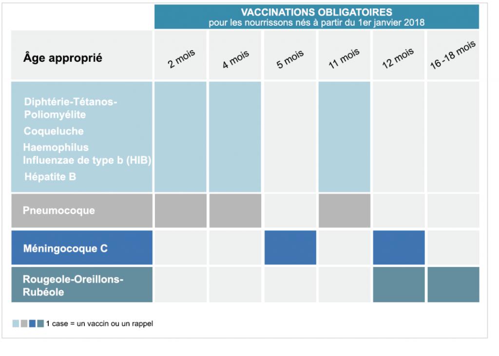 tbl vaccinations obligatoires 2018